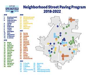 Neighborhood Street Paving Program 2018-2022